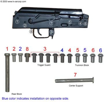 Complete Bulgarian Rivet Set for Stamped Receiver with Solid Buttstock