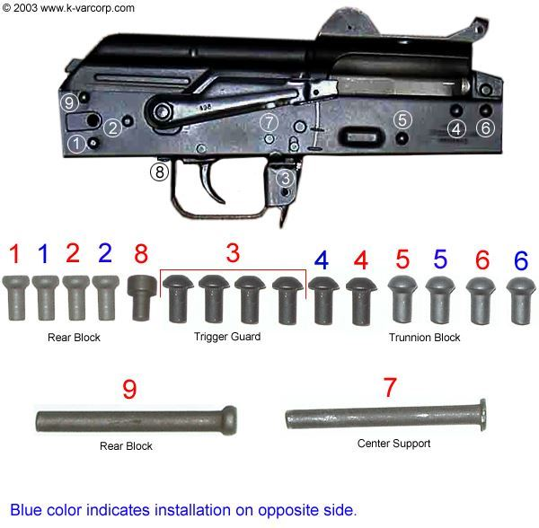 Complete Bulgarian Rivet Set for Stamped Receiver with Side Folding Buttstock